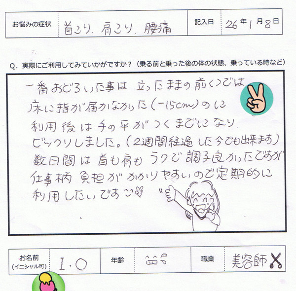 5 - 口コミ/体験談
