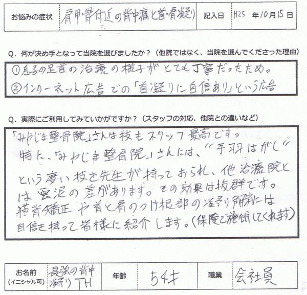 kenkokotsu - 口コミ/体験談